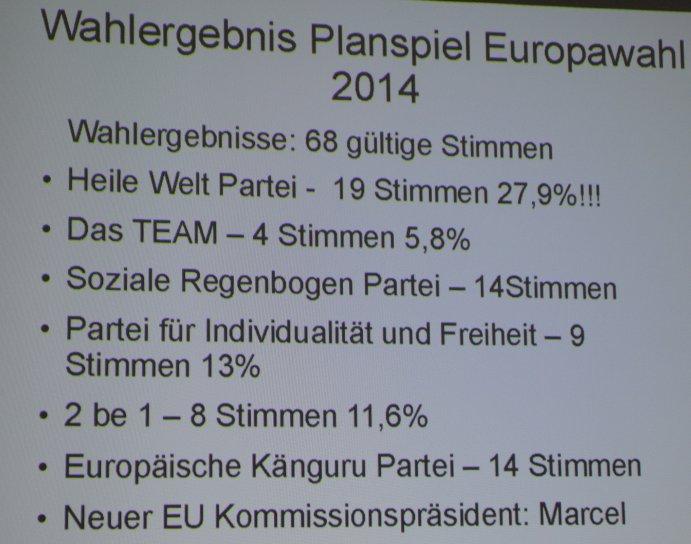 PlanspielEuropaErgebnis
